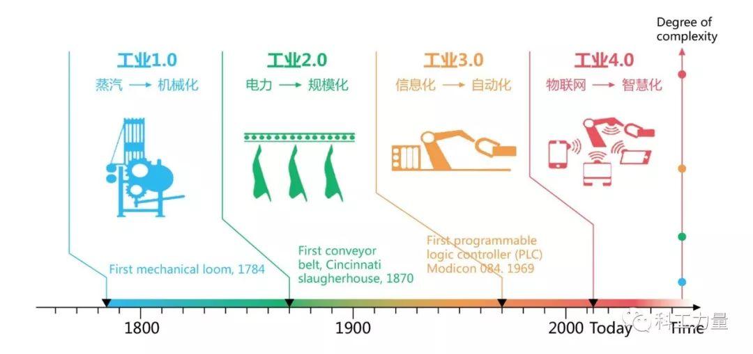 我们为什么要像三线建设一样,大力发展芯片产业?
