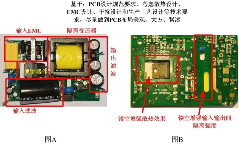 因为模块电源产品有模块电源的pcb设计规范要求,它要考虑散热设计,emc