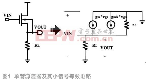 一种用于超高速ADC的输入信号缓冲器设计
