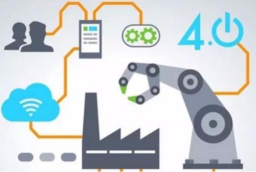 工业4.0下的光纤激光器市场:已成市场主流,国内厂商崛起