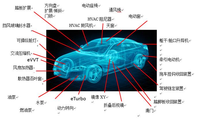 你的车上有多少电动机?