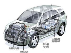 我国氢燃料电池车钱柜娱乐官网和产业化水平与丰田并没有差距