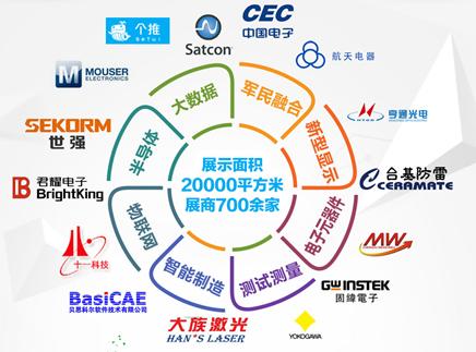 西部电子信息产业盛会,都有哪些亮点值得关注?