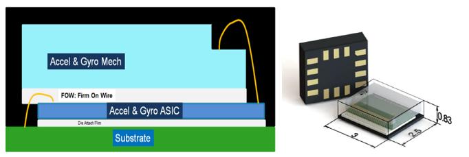 最新MEMS惯性模块,有助于克服应用程序开发所面临的挑战