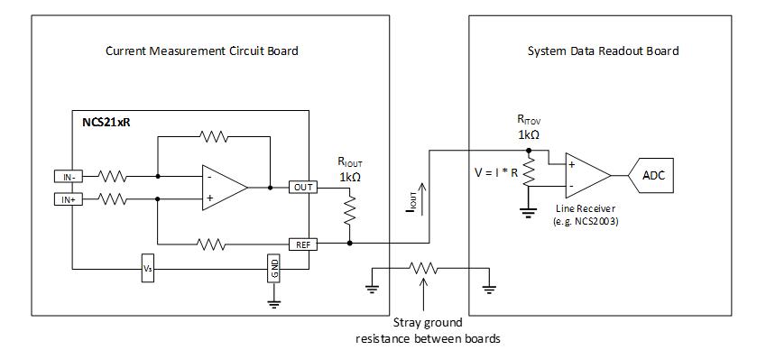 电流检测放大器:远程电流检测配置