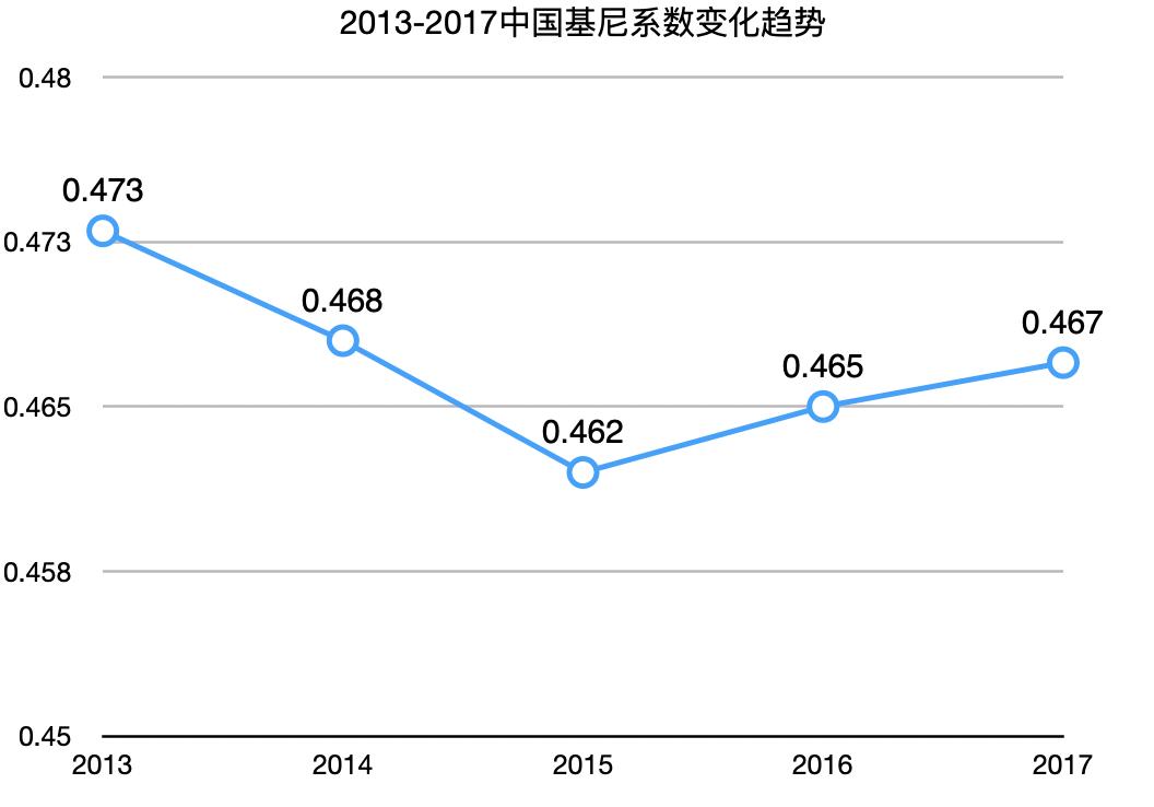 """华米OV忙涨价、联想诺记抢市场,2018手机市场凭什么就得""""消费升级""""?"""
