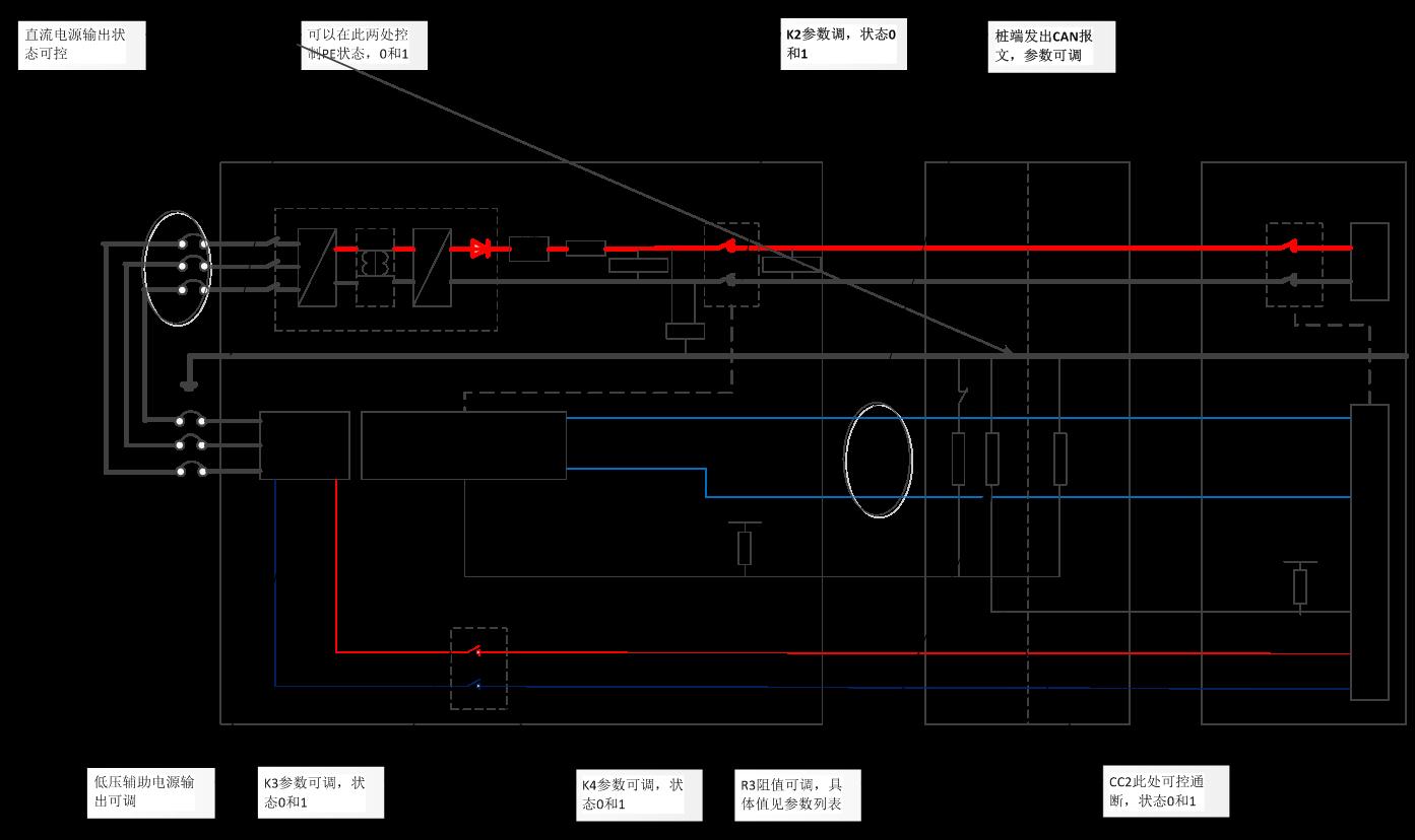 电动汽车充电模拟器控制流程