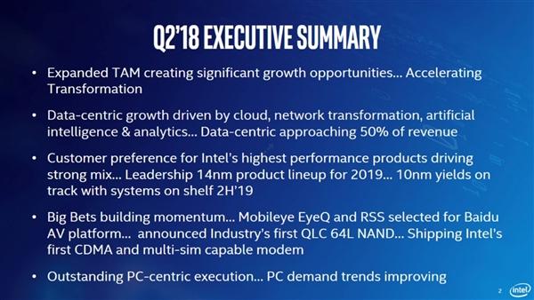 Intel宣布10nm消费级CPU上市日期:2019下半年