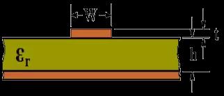 为了信号完整性,如何控制PCB的控制走线阻抗?