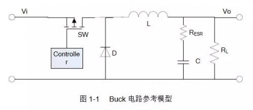 一文读懂开关电源如何配合适的电感