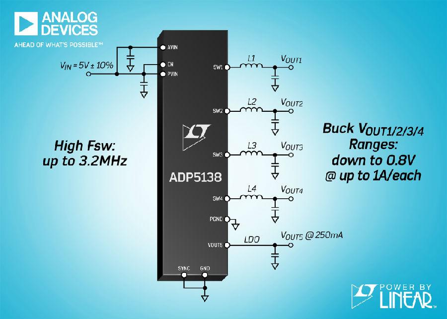 设计,而且该器件的内部软启动电路和上电排序功能减小了输入浪涌电流.
