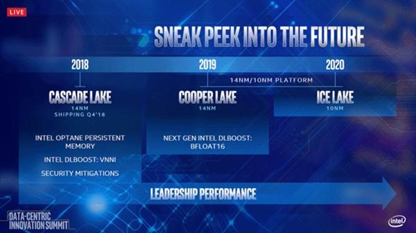 Intel发布Xeon未来三代路线图 10nm却要2020年!