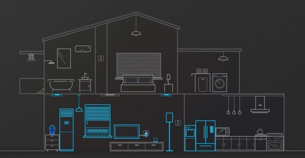 小米物联网营收181亿,智能家居迎来爆发期?
