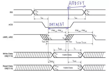 STM32单片机超详细学习资料,看完就懂了