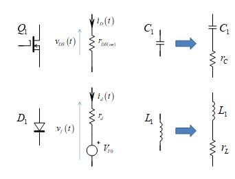 降壓轉換器的直流傳遞函數