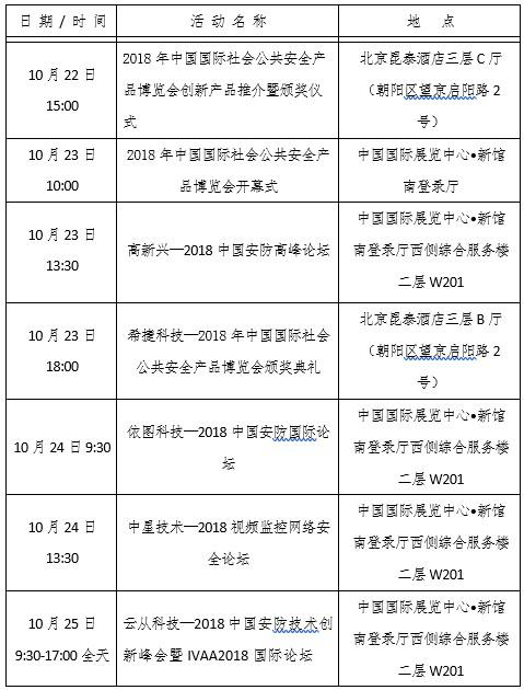 2018安博会10月将在北京举办,AI与本土产品成亮点