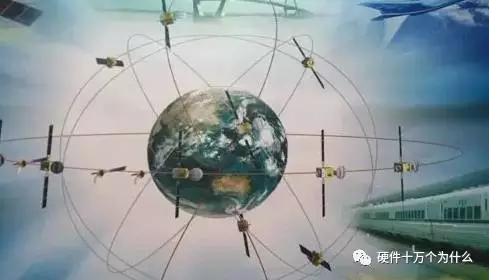 中国北斗是咋回事?从GPS说起