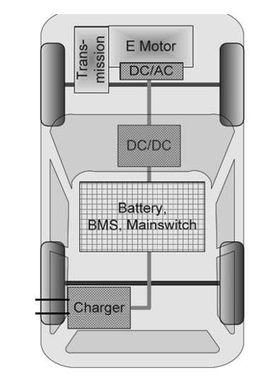 机动车 电动车电路图 汽车电子电路图 ->microchip 0bc 车载充电机