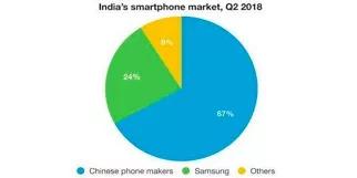 国产手机崛起: