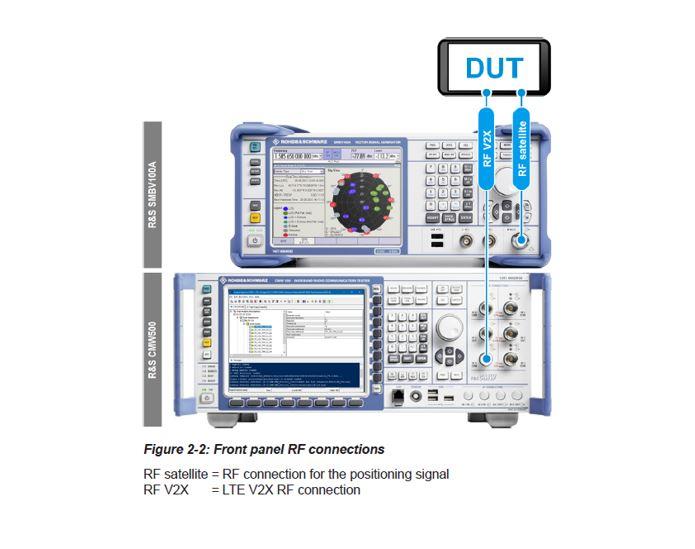 罗德与施瓦茨的CMW500联手华为巴龙765 LTE-V终端成功完成R.14 Mode 4对接测试