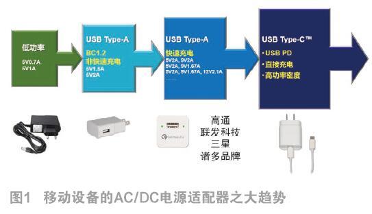 USB PD在移动设备快速充电中的新兴应用