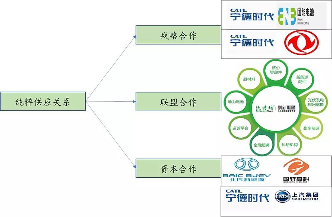 动力电池产业发展态势研究