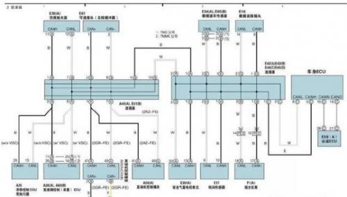 图4-丰田凯美瑞车系can总线电路图