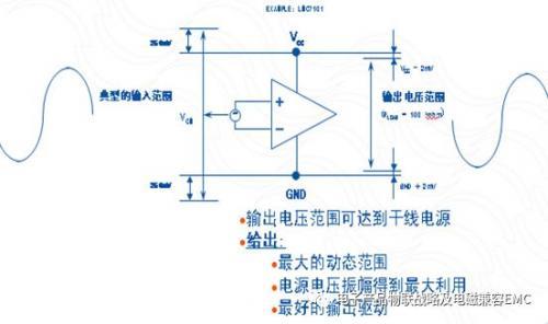运算放大器类型分析和经典电路分享