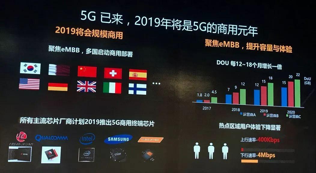 5G商用元年倒计时:产业链进展到哪了?
