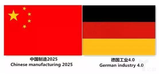 大被追捧的工业4.0竟然让德国制造业两年损失500亿美元?