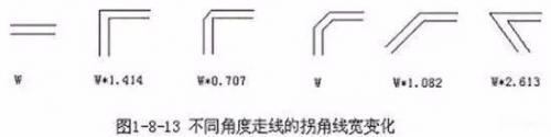PCB三种特殊走线技巧:直角走线,差分走线,蛇形线