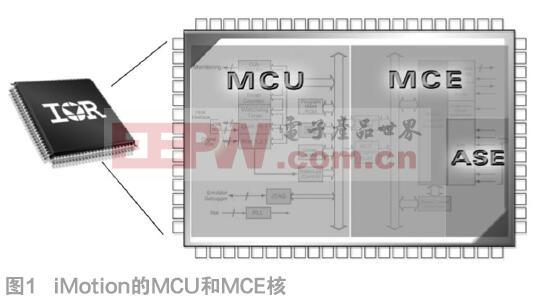 基于英飞凌IRMCF188在变频空调设计中的应用