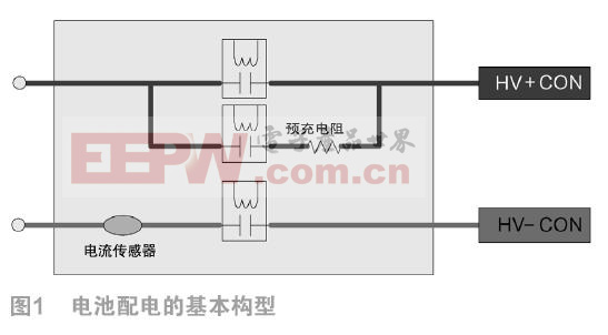 电池系统的电气安全和配电设计研究