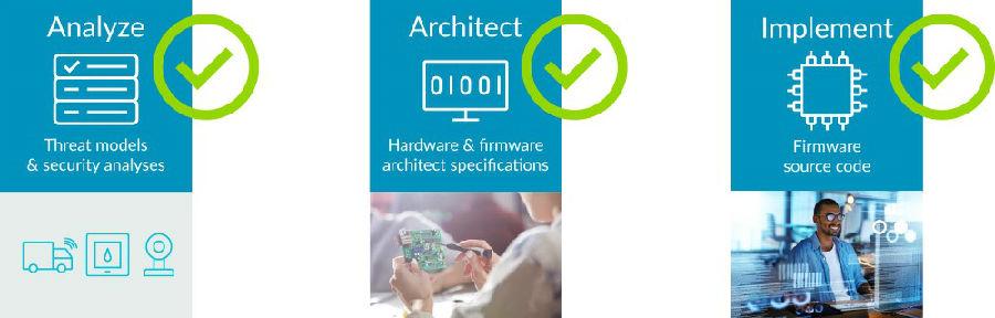 Arm提升物联网安全防护——从设备覆盖到数据