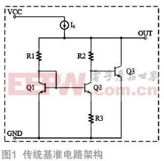 一种用于高压集成电路的基准电压源设计