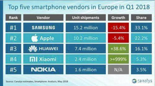 谷歌计划向安卓手机厂商收费 华为:以谷歌口径为准