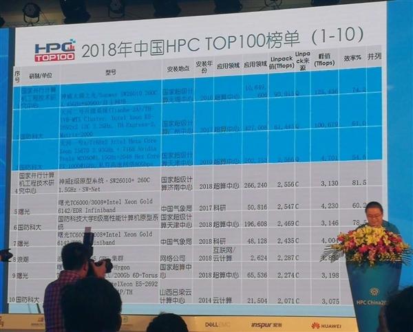 中国高性能计算机TOP100揭晓,系统均已国产化