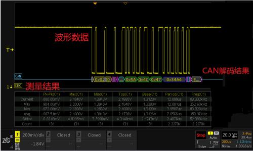 示波器各种视图模式的优缺点
