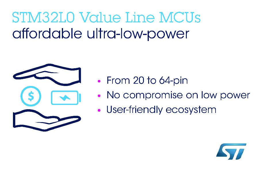 意法半导体全新STM32L0超值系列MCU,让市场领先的超低 功耗MCU产品家族更具亲和力