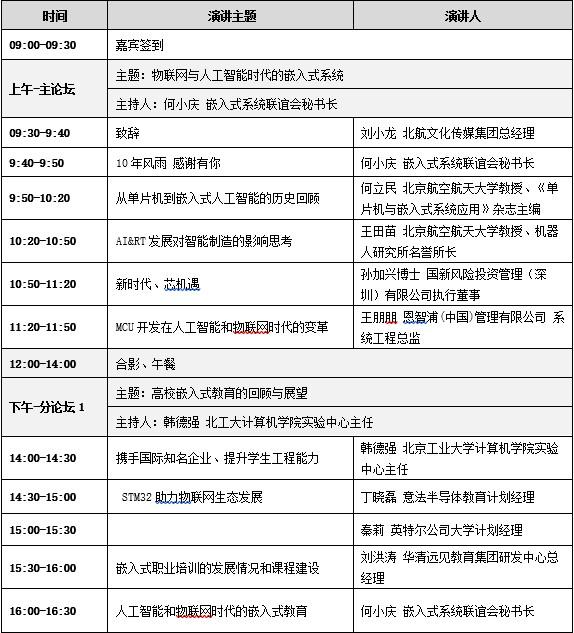 """2018年11月""""嵌入式系統聯誼會主題討論會""""召開在即"""