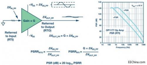 如何通过电源去耦来保持电源进入集成电路(IC)的各点的低阻抗?