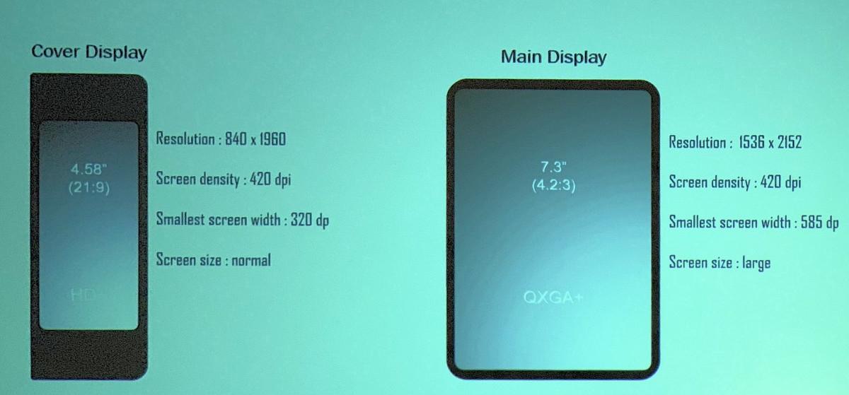 令人兴奋的创新!折叠屏手机将定义行业下一个十年?