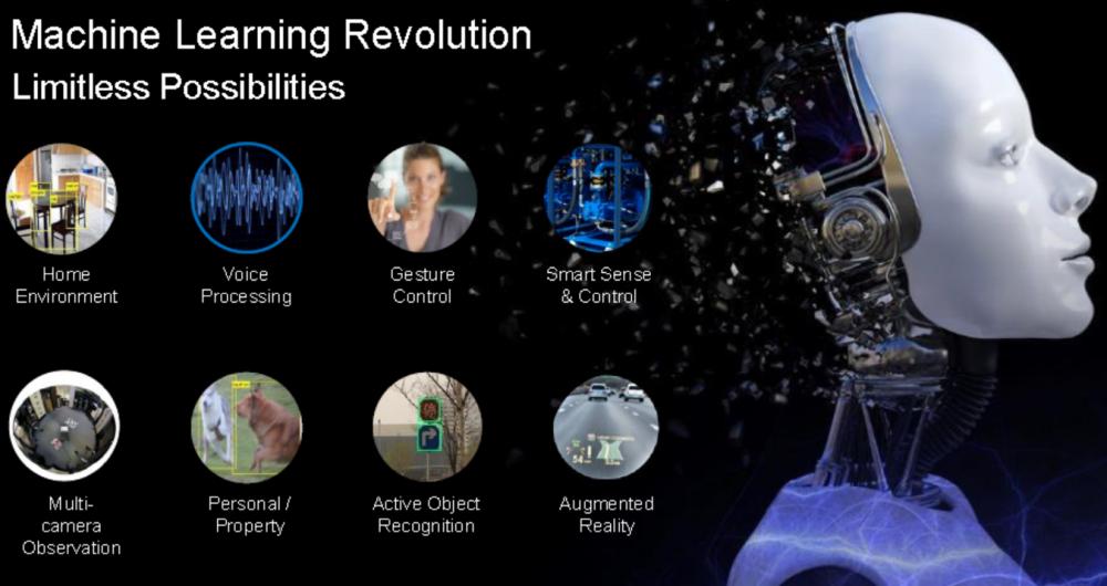 面向轻型机器学习,恩智浦发布eIQ开发环境及芯片