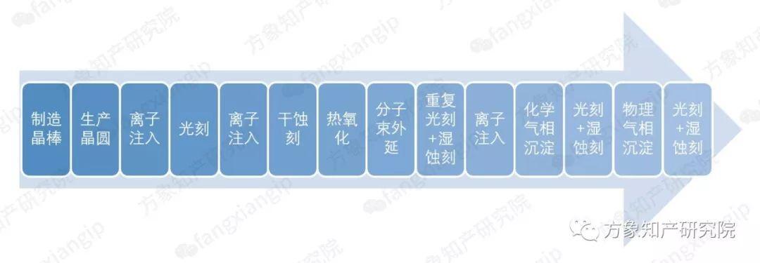 """点亮中国""""芯"""",这件专利会是国产光刻机的锦鲤吗?"""