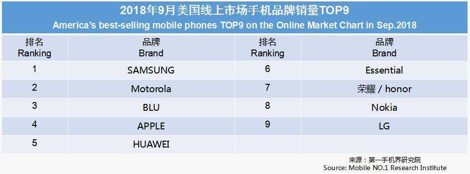 联想回归!手机海外市场收支平衡,PC重回全球榜首