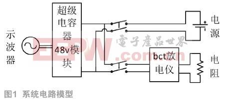 超级电容器参数测试与特性研究