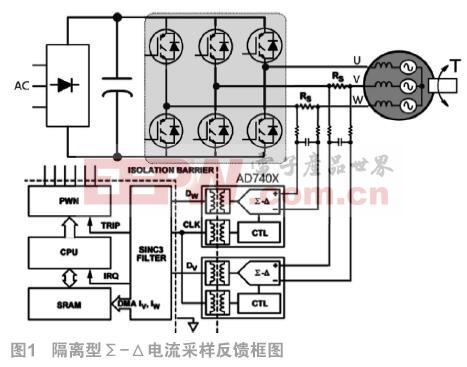 隔离型Σ-Δ调制器技术在电机控制电流采样中的应用