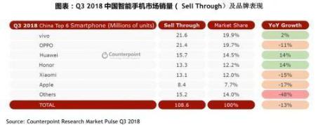 高通和蘋果打官司 對中國智能手機廠商產生什么影響?