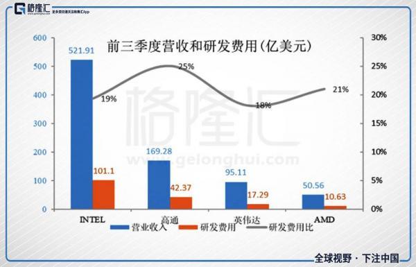 """寒冬与AI芯片无关:巨头""""芯""""动,2019年成决胜之年"""