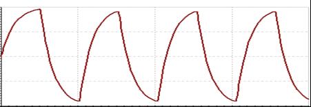 示波器测量高速信号时的注意事项